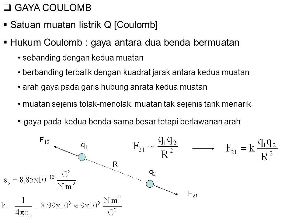 Satuan muatan listrik Q [Coulomb]